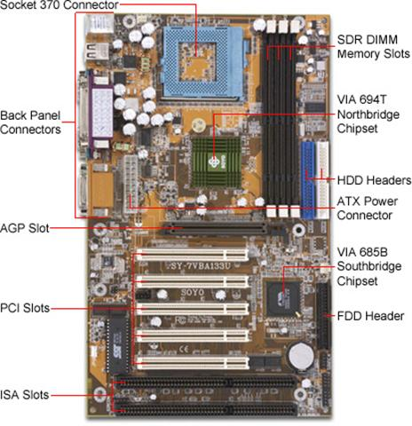 SOYO_SY-7VBA133U_Motherboard_Layout